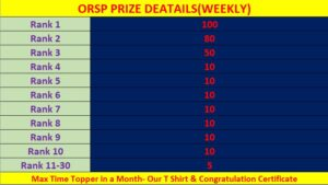 orsp prize